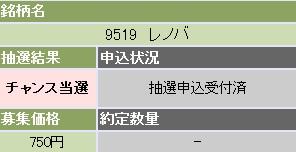 IPO 「レノバ」 と 立会外分売 「九州リースサービス」の売買結果