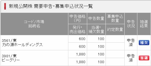 日興証券でIPOの当選をいただきました!
