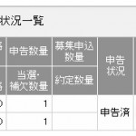 IPO当選しました ケネディクス商業リート投資法人(3453)