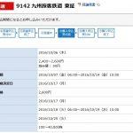 JR九州のIPO 後期型の抽選結果と補欠当選の結果