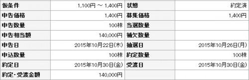 マネックス 日本郵政